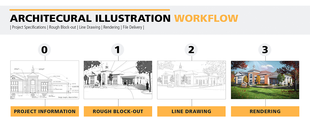 Architectural Illustration Workflow